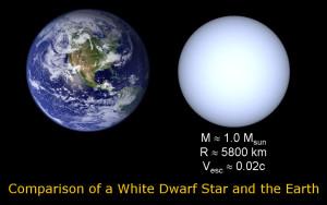 gravity mass weight comparison electric universe theory eu white dward earth