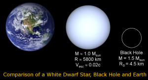 comparison mass of space objects black holes white dwarf earth electric