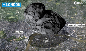 gravity mystery puzzle what is it mass weight electromagnetic comet 67 p density
