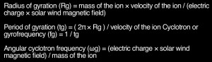 Electrochemical comets