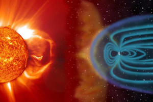 electromagnetic evolution coronal mass ejections cme emf