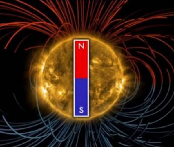 electromagnetic sun fields theory hypothesis magnetic