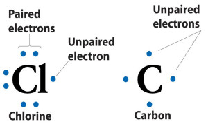 elements paried unpaired electrons