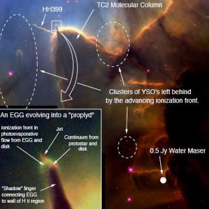 elements formed origin creation transmutation eu theory electric universe