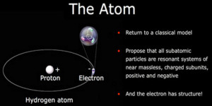 elements atoms electrons protons origin formation creation