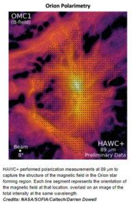 NASA electric universe theory evidence