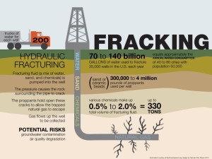 fracking triggering earthquakes fault lines