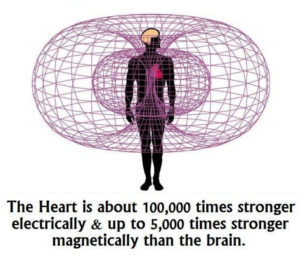 Gaia electromagnetic humans alien planet