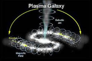 galactic bones plasma galaxy