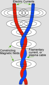 galaxy ic 342 magnetic structures birkeland current coils