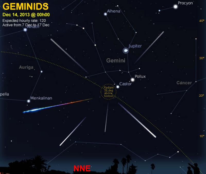 geminids meteor meteorite shower puzzle