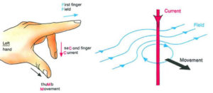 telluric currents magnetic fields