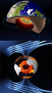 telluric current wires planets