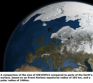 GW150914 gravitational waves comparison