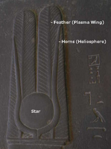 Hathor Ancient Egyptian goddess plasma mythology EU theory explanation what is