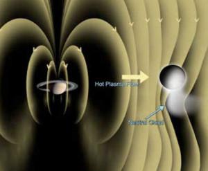 Immanuel Velikovsky Electric Universe theory (EU theory) plasma Worlds In Collison