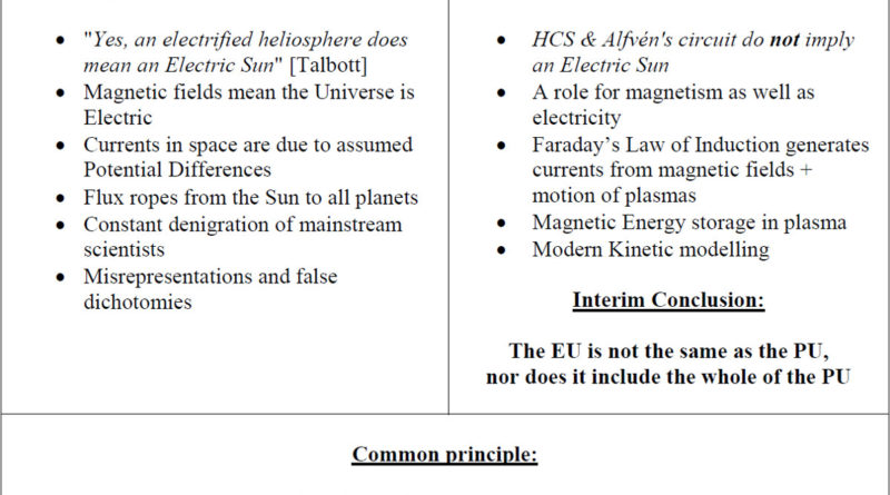 Why ELECTRIC UNIVERSE theory isn't the same as Plasma Cosmology and why it matters