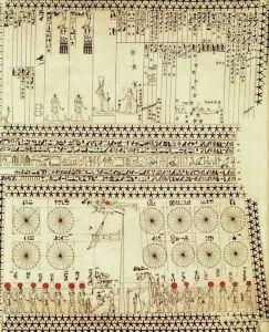 magnetic reversal egyptian celestial diagram