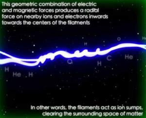 marklund convection chemical metal elements compounds origin