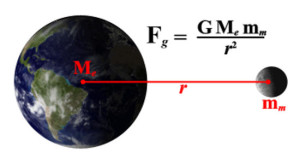 how do you calculated work out planets earth mass wieght figures