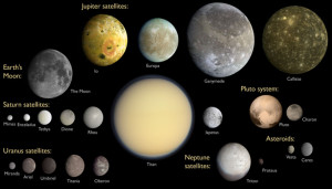 moons tidally locked solar system planets
