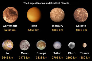 moons tidal lock electric universe theory