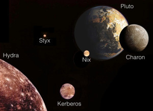 pluto charon tidally locked moons dwarf systems binary