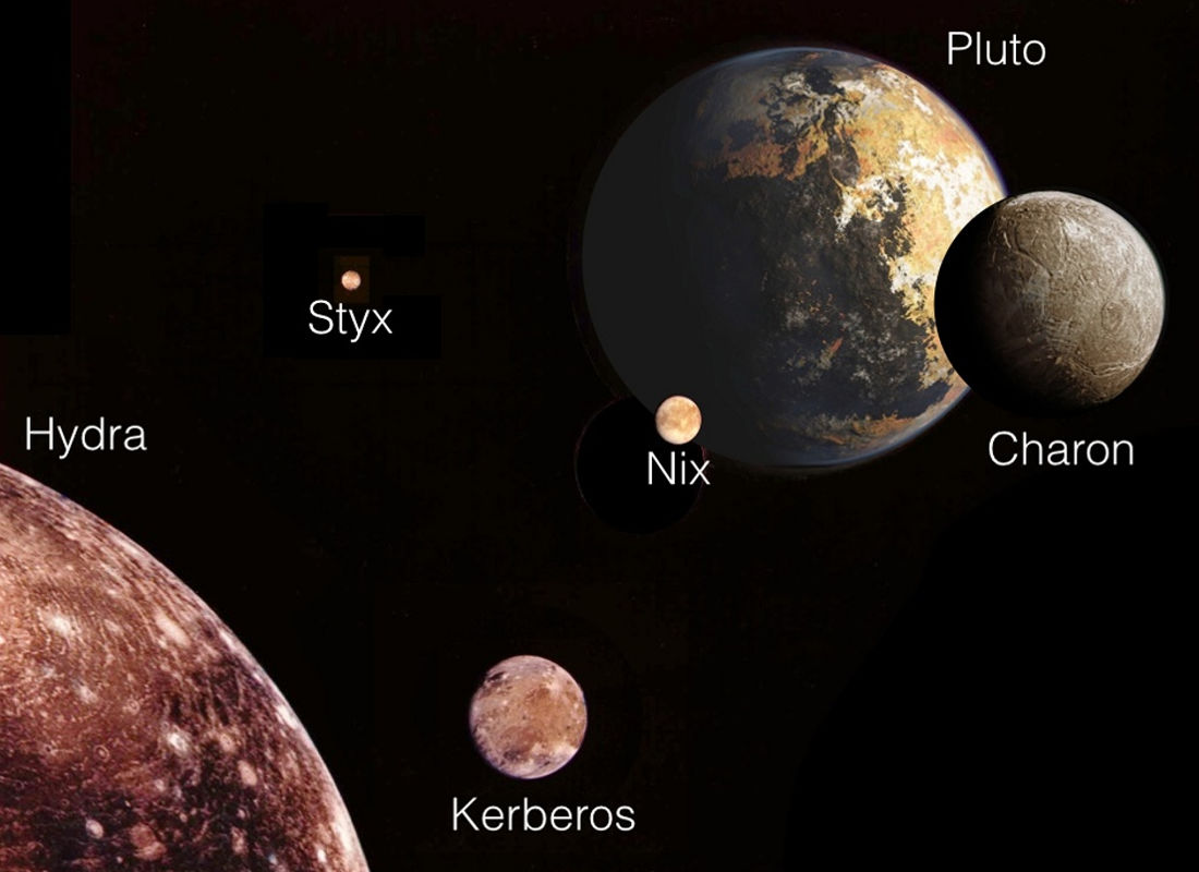 Styx Pluto S Moon: The Natural State For Moons Is Tidal Lock? Why?