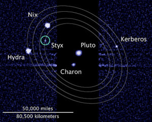 orbital resonance pluto moons system charon styx hydra nix kerberos orbits