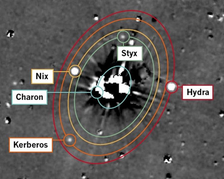 orbital resonance planets moons satellites frequencies electric universe theory eu