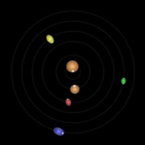 orbital resonance space systems pluto moons binary chaotic