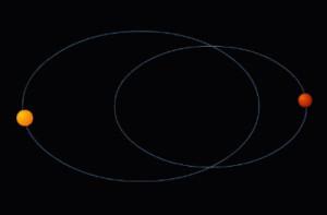 orbital resonance binary system stars