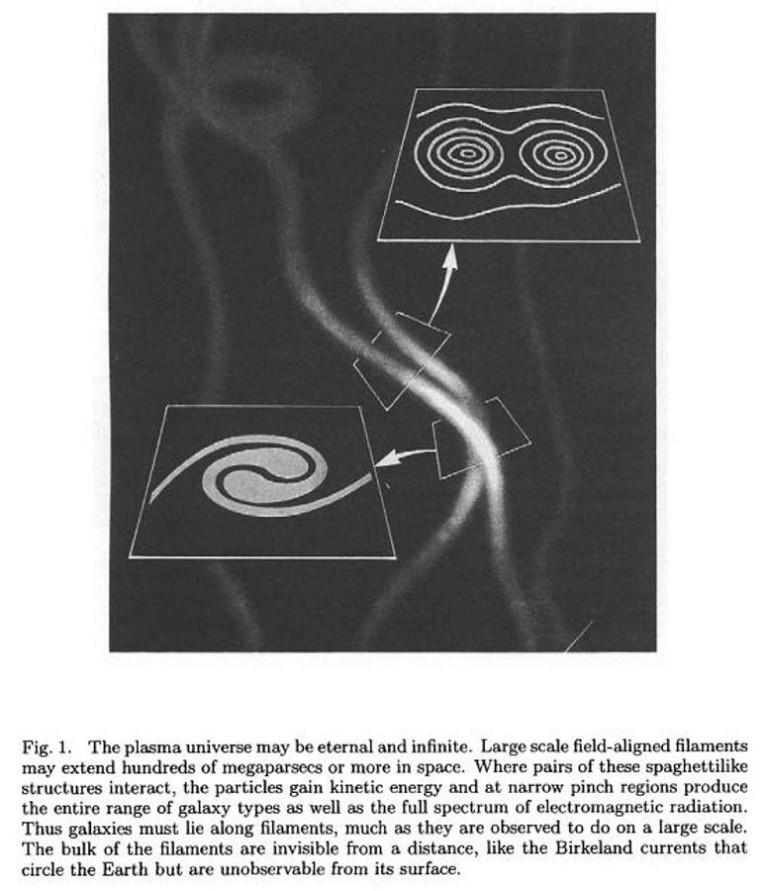Plasma Cosmology Anthony L Peratt pdf explanation electric universe theory basics