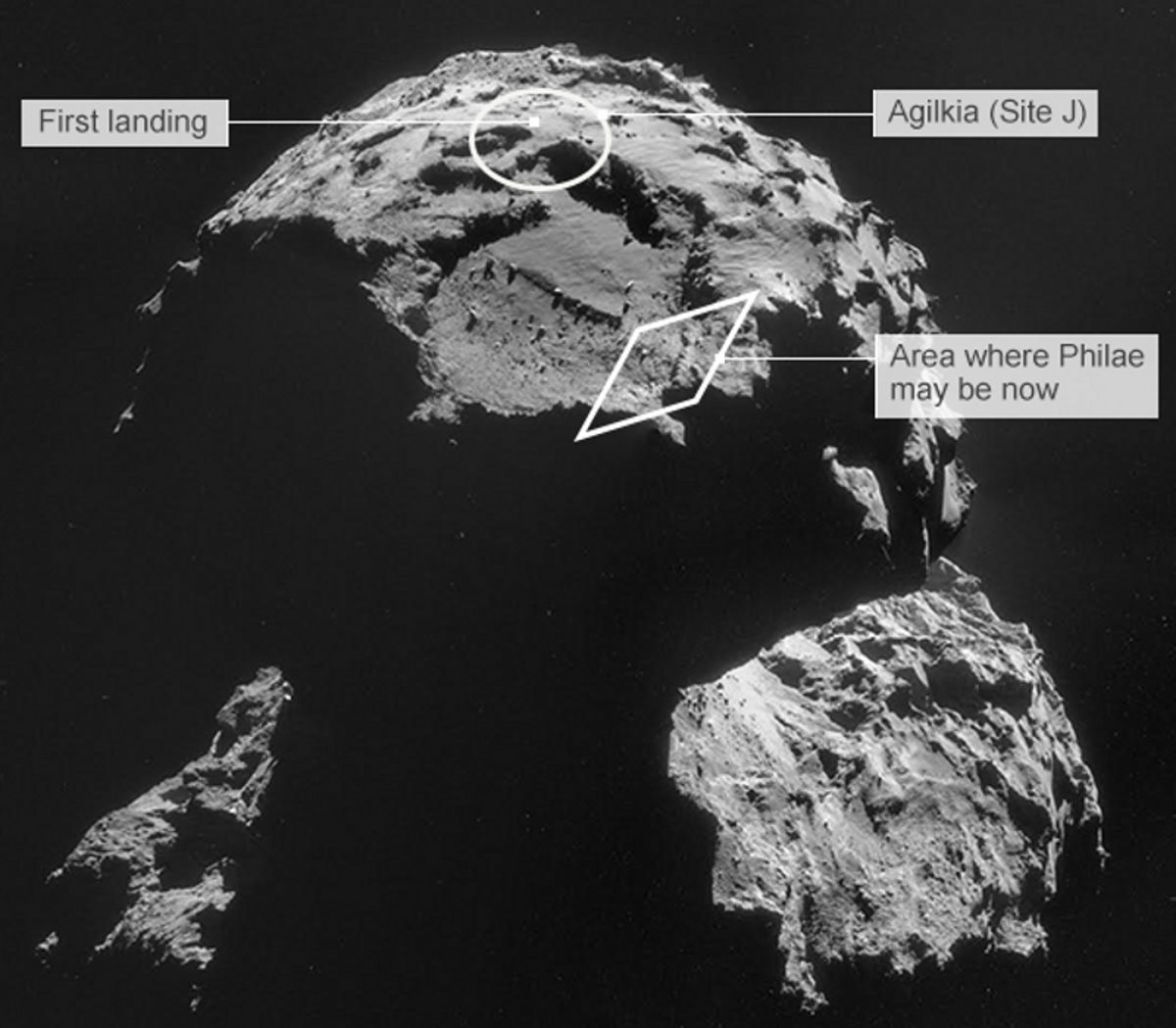 philae lander location