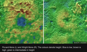 planetary geomorphology planets moons mountains volcanoes