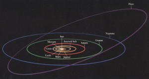 pluto atmosphere orbit dwarf planet origin source