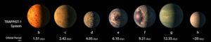 orbital resonance solar systems Jupiter TRAPPIST-1