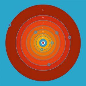 planetary planets orbital resonance solar systems Jupiter TRAPPIST-1