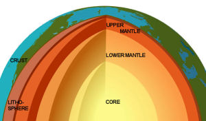 ringwoodite diamond mineral mantle layers