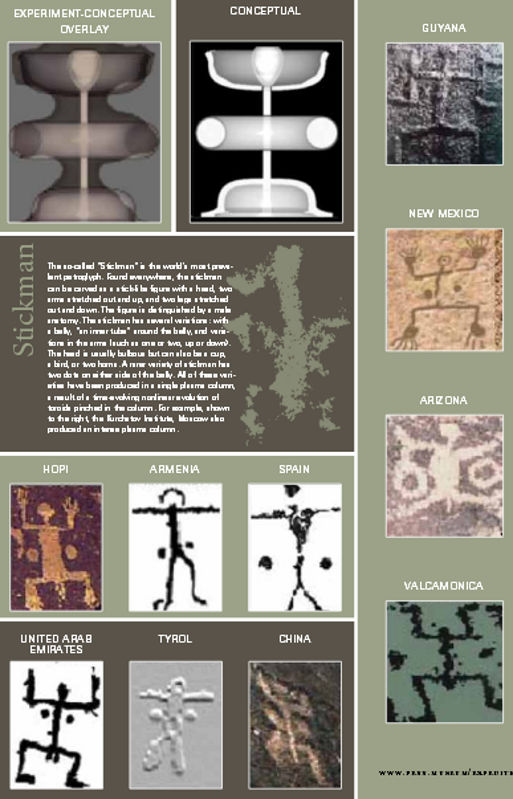 Searching for Rock Art Evidence for an Ancient Super Aurora squatterman stickman squatter man plasma