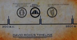 David Rohl new Egyptian chronological revision