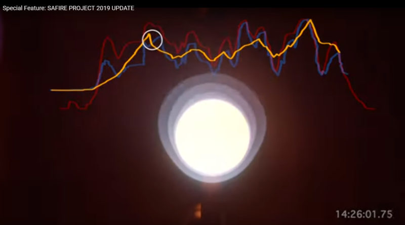 Electric Universe Sun experiments SAFIRE