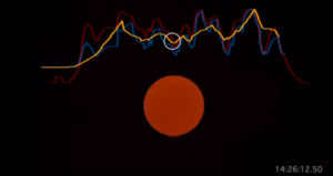 Egyptian Pharoah red sun solar disk