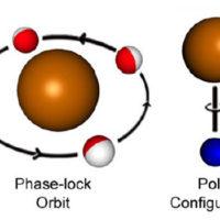 saturn configuration model theory myth polar explanation book