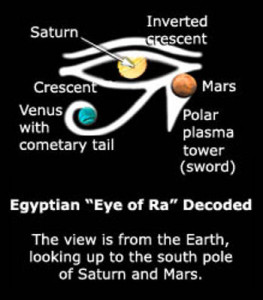 saturn polar configuration golden age eye of ra mythology plasma