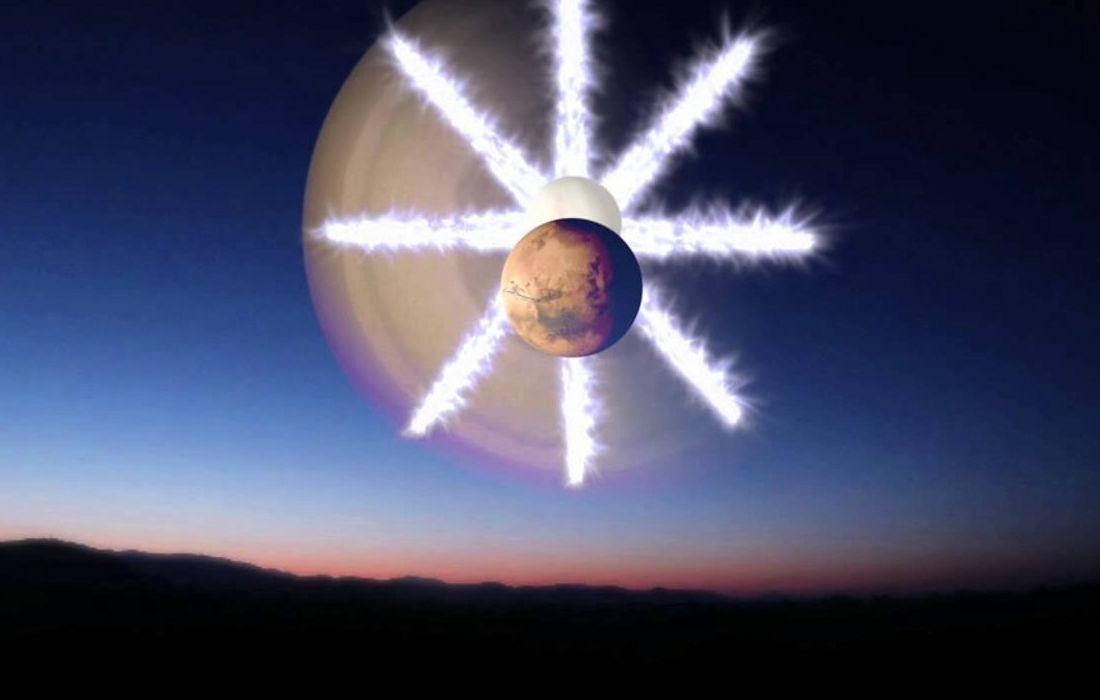 saturn configuration planets