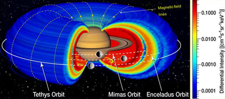 saturns a ring hotter than expected temperature equinox sun solar wind