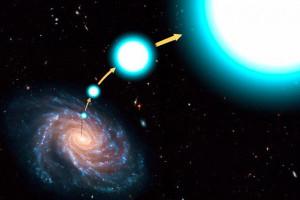 Solar system cosmogony rogue wandering stars suns planets