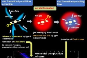 peer reviewed electric universe theory
