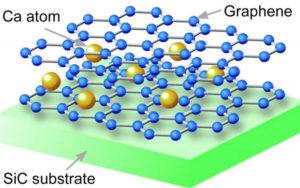 superconductors life